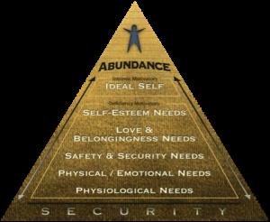 Happiness Pyramid 2